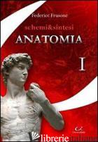 SCHERMI & SINTESI DI ANATOMIA - FRUSONE FEDERICO