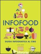 INFOFOOD. GUIDA INFOGRAFICA AL CIBO - ROWE LAURA